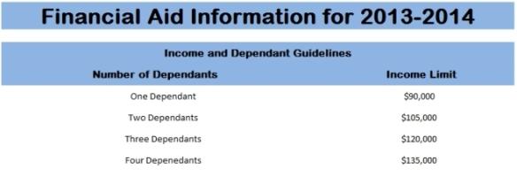 Financial_Aid_2013-2014_sm